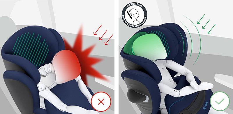 Cybex PALLAS G i-Size Image 5